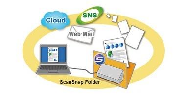「ScanSnap Folder」機能による快適な操作の画像