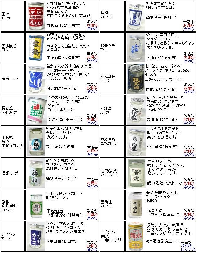カップ酒商品一覧2