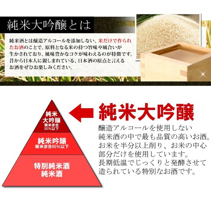 日本酒 純米大吟醸とは