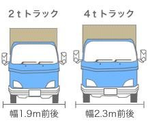 2・4tトラック横幅イラスト