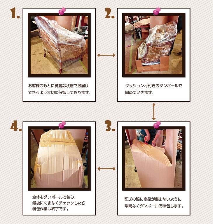 家具の梱包の流れ