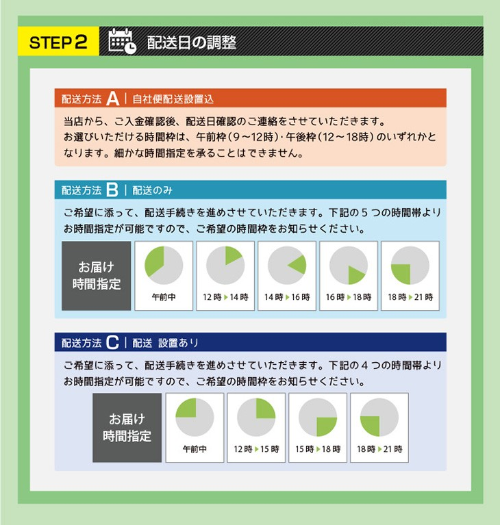 STEP2 配送日の調整