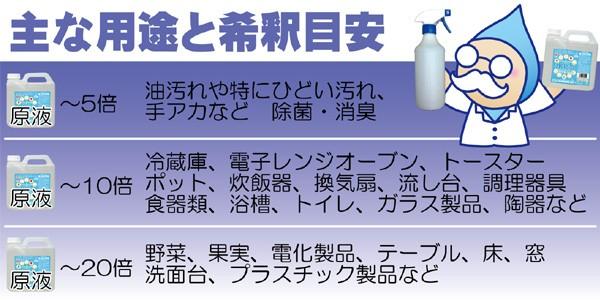 水ピカの用途と希釈目安!