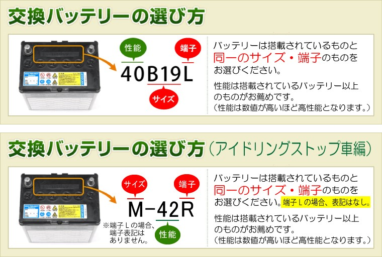 交換バッテリーの選び方