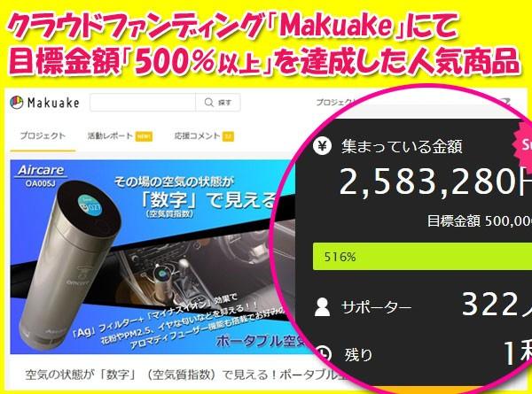 クラウドファンディングMakuakeにて大人気商品!目標金額を500%以上達成!