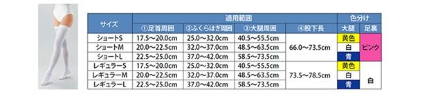 ネオフラックスS サイズ表