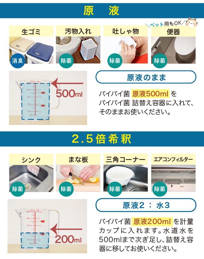 原液400ppmでトイレや汚物に / 2倍希釈200ppmでキッチン周りに