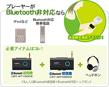 Bluetooth 送受信機