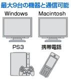 最大9台の機器と通信可能