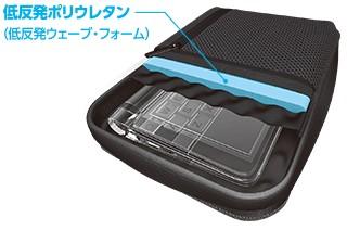 Bluetooth(R)