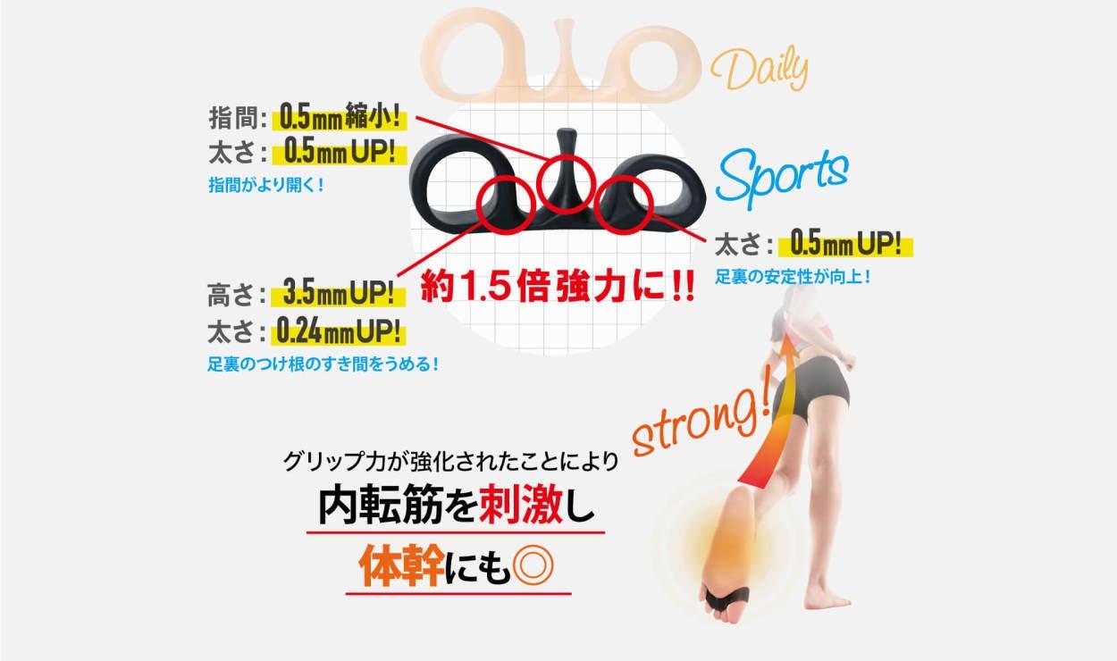 大山式sports スポーツ