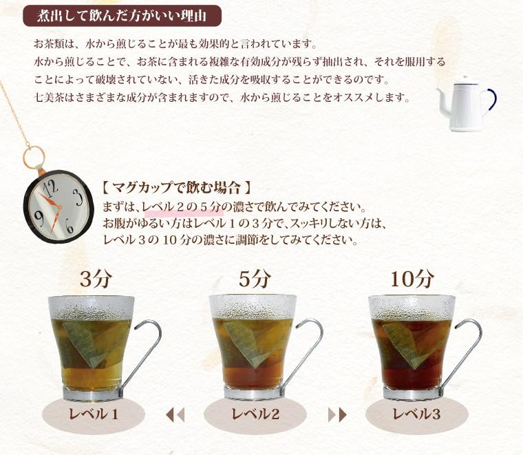 お悩みに応じた七美茶の美味しい飲み方02