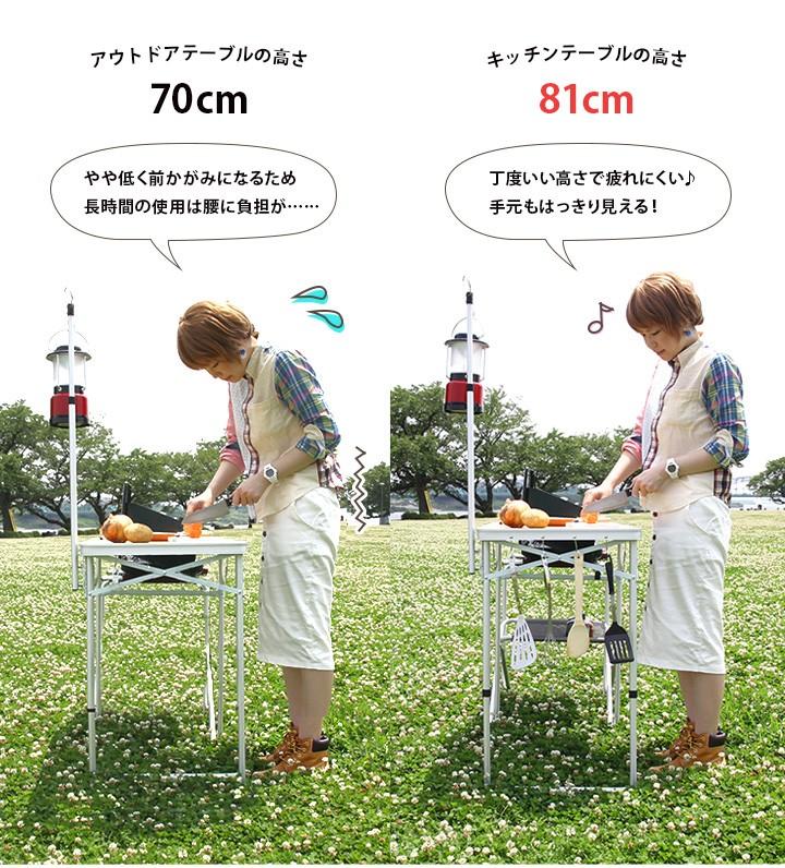 テーブルの高さ比較