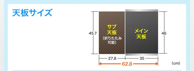 天板サイズ