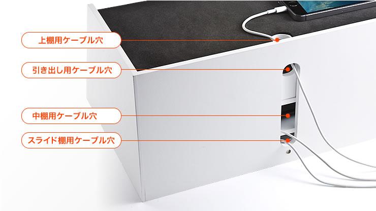 上棚用ケーブル穴 引き出し用ケーブル穴 中棚用ケーブル穴 スライド棚用ケーブル穴