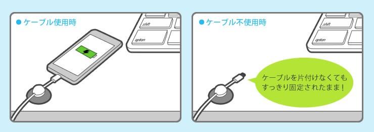 ケーブル使用時 ケーブル不使用時