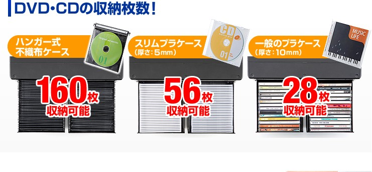 DVD・CDの収納枚数
