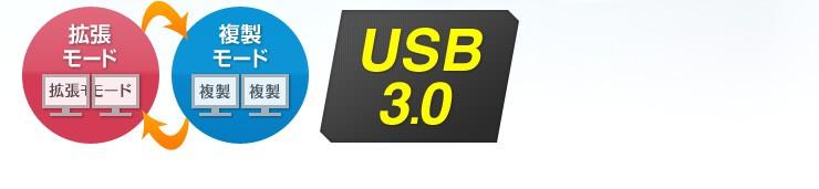 USB3.0
