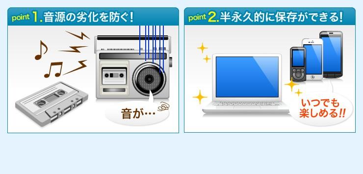 point1 音源の劣化を防ぐ! Point2 半永久的に保存ができる!