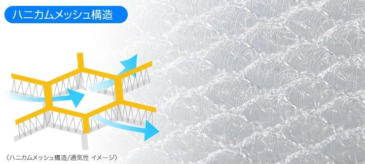 ハニカムメッシュ構造