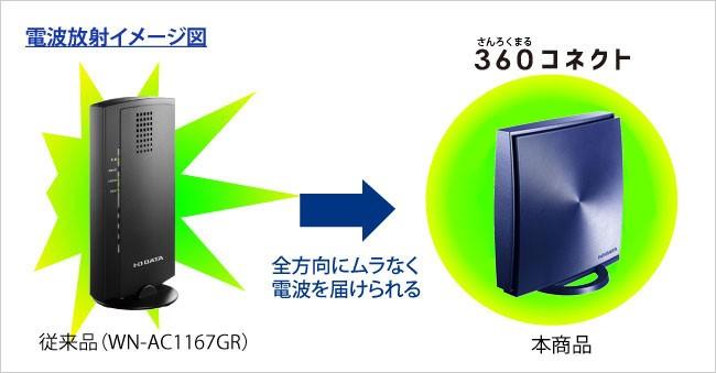電波放射イメージ図