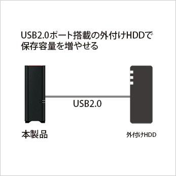 USB2.0ポート搭載の外付けHDDで保存容量を増やせる