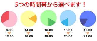 時間指定表