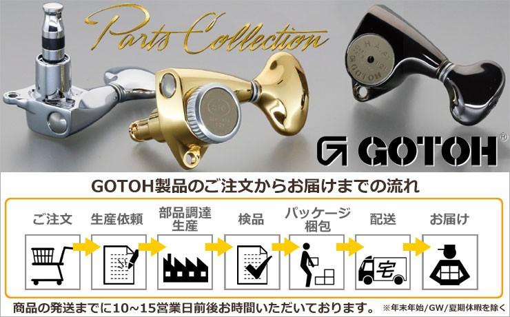 GOTOH製品の納期