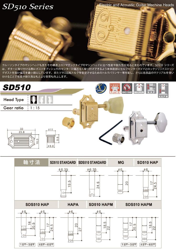 SD510商品説明