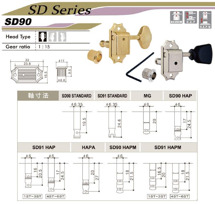 SD90商品説明