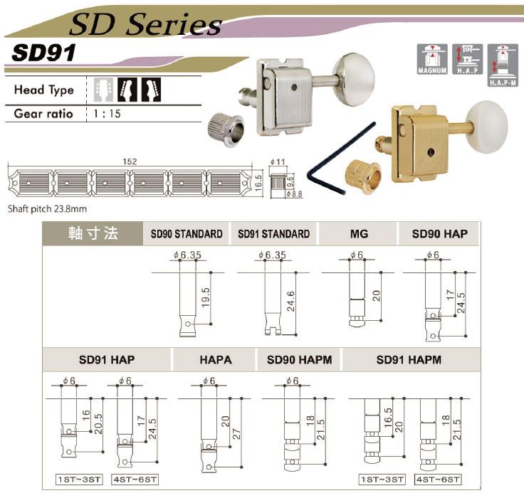 SD91商品説明