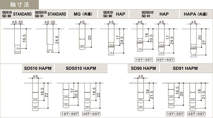 GOTOH SDシリーズ軸寸法