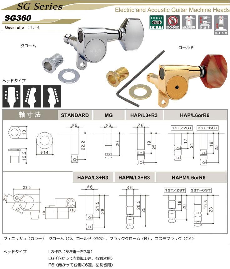 SG360商品説明