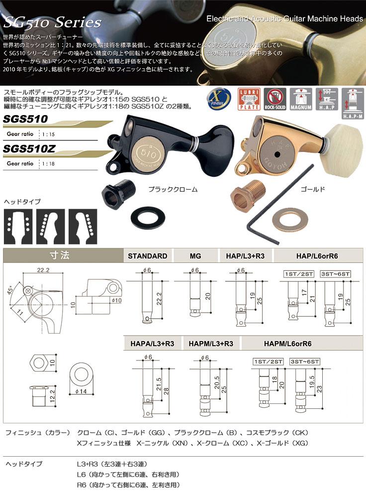 SGS510・SGS10Z商品説明