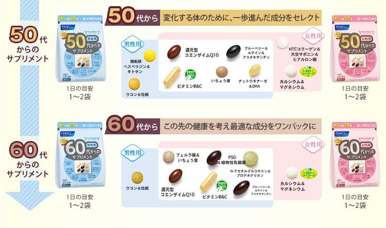 FANCL Yahoo!店 - 年代別サプリメント(健康食品)|Yahoo!ショッピング