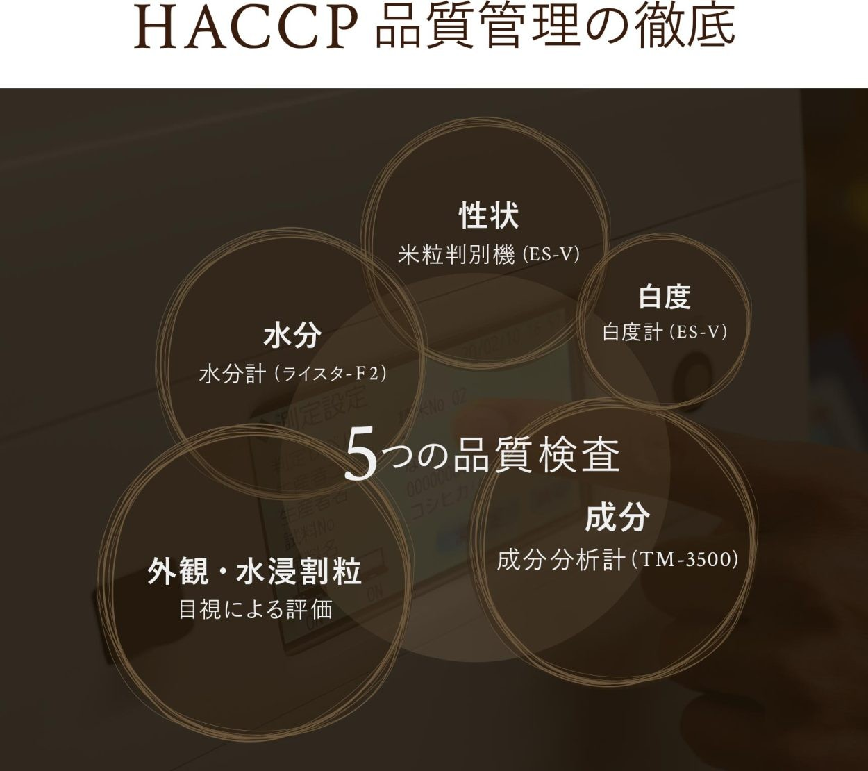 HACCP品質管理