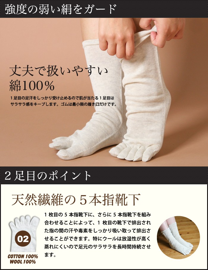 冷えとり2足目用 コットンの5本指靴下 かかとなし(4073)【絹屋2015秋冬】