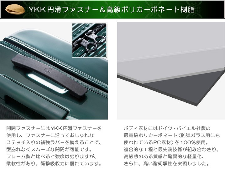 YKKファスナー・ポリカーボネート