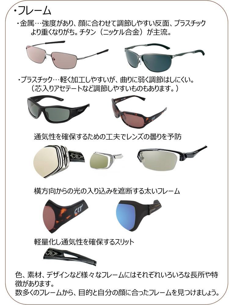 偏光サングラスの選び方,フレーム,種類,素材,デザイン