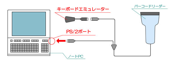 PS/2_note