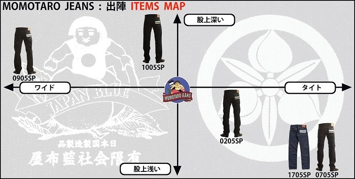 momotaro jeans 桃太郎ジーンズ 出陣 アイテムマップ items map