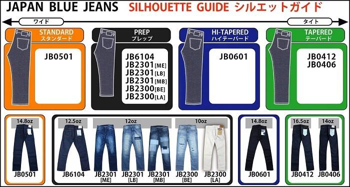 JAPAN BLUE JEANS ジャパンブルージーンズ シルエットマップ