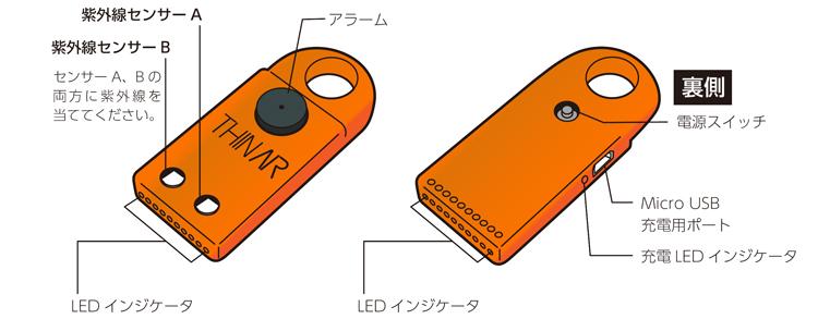 紫外線(UVc)照射機器の有効性と安全性をチェック