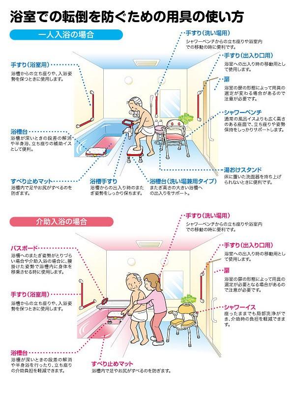 浴室用具の使い方
