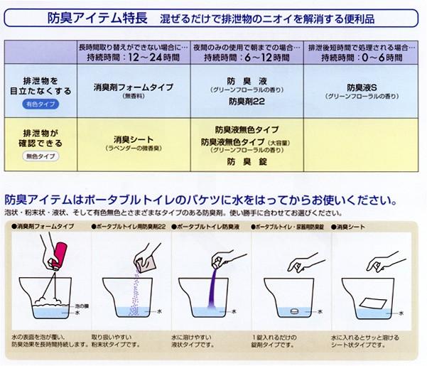ポータブルトイレ防臭剤
