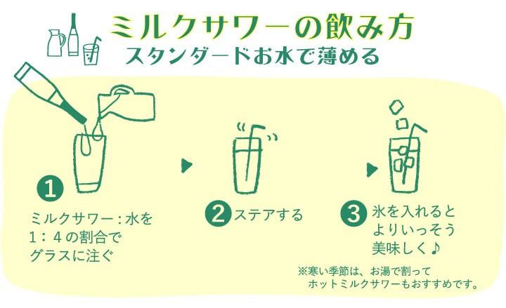お水で薄めるだけで簡単におなか喜ぶ乳酸菌飲料の出来上がり