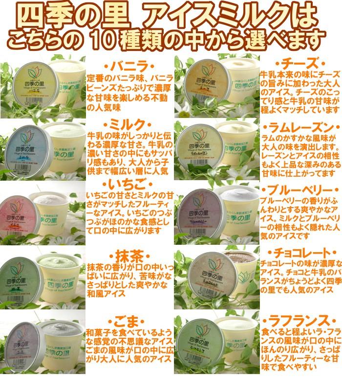 10種類のアイスの説明です。