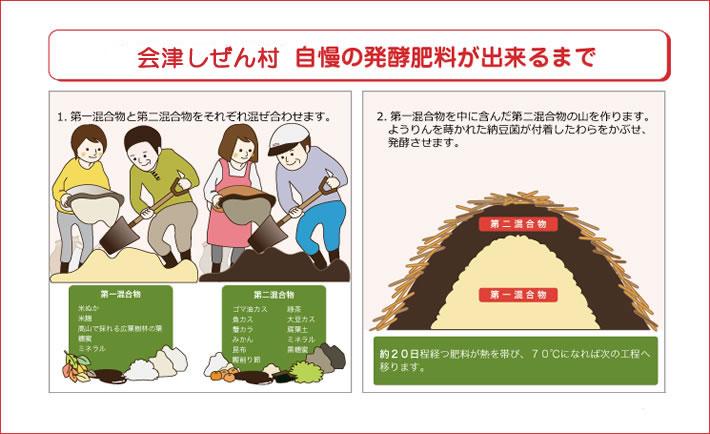 会津旬の野菜詰め合わせ_説明2