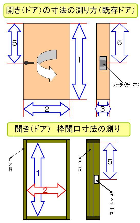 寸法の測り方 ドア