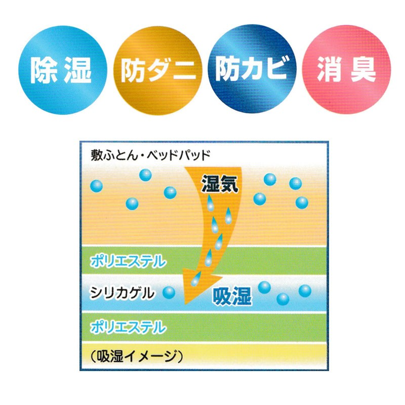 除湿シート-02